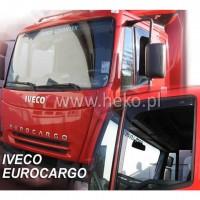 IVECO EURO CARGO/STRALIS/EURO TECH (EU/UK) - ΖΕΥΓΑΡΙ ΑΝΕΜΟΘΡΑΥΣΤΕΣ (2 ΤΕΜ.) Iveco americat.gr